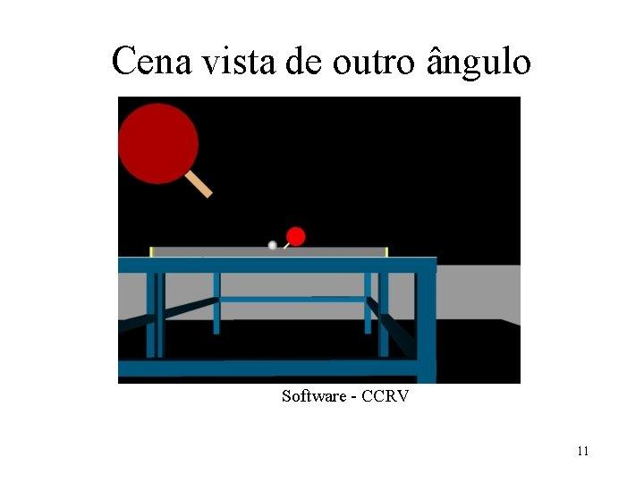 Cena vista de outro ângulo Software - CCRV 11