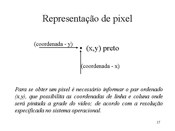 Representação de pixel (coordenada - y) • (x, y) preto (coordenada - x) Para