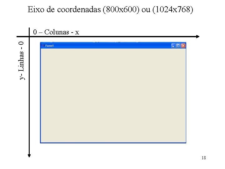 Eixo de coordenadas (800 x 600) ou (1024 x 768) y- Linhas - 0