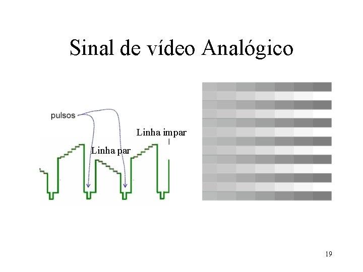Sinal de vídeo Analógico Linha impar Linha par 19