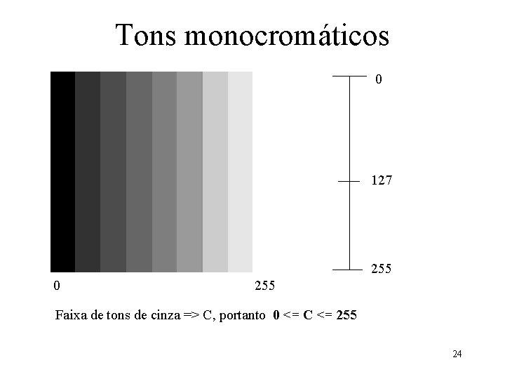 Tons monocromáticos 0 127 255 0 255 Faixa de tons de cinza => C,