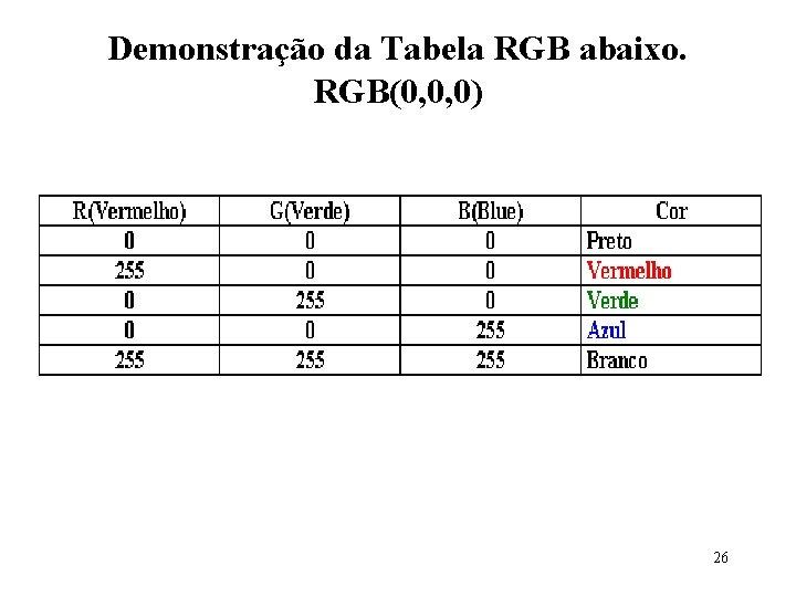 Demonstração da Tabela RGB abaixo. RGB(0, 0, 0) 26