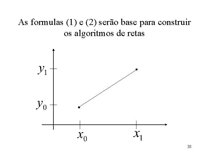 As formulas (1) e (2) serão base para construir os algoritmos de retas 30