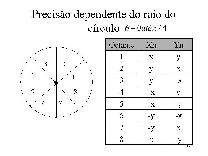 Precisão dependente do raio do círculo 3 2 4 1 5 8 6 7