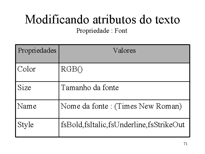 Modificando atributos do texto Propriedade : Font Propriedades Valores Color RGB() Size Tamanho da