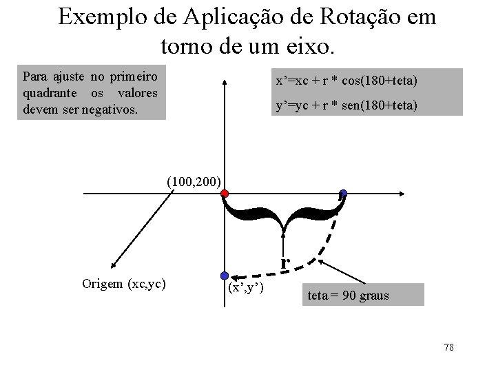 Exemplo de Aplicação de Rotação em torno de um eixo. Para ajuste no primeiro