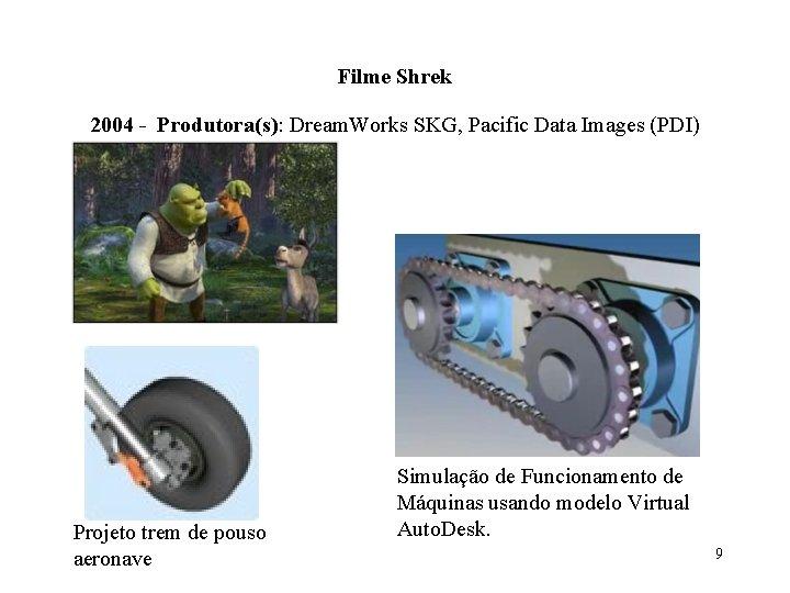 Filme Shrek 2004 - Produtora(s): Dream. Works SKG, Pacific Data Images (PDI) Projeto trem