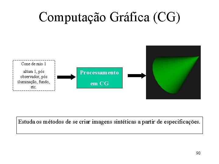 Computação Gráfica (CG) Cone de raio 1 altura 1, pós observador, pós iluminação, fundo,