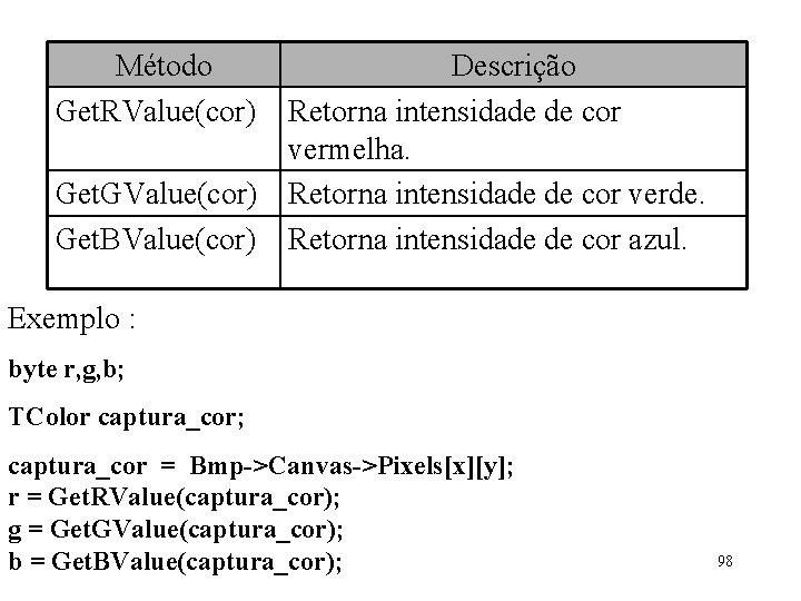 Método Get. RValue(cor) Get. GValue(cor) Get. BValue(cor) Descrição Retorna intensidade de cor vermelha. Retorna
