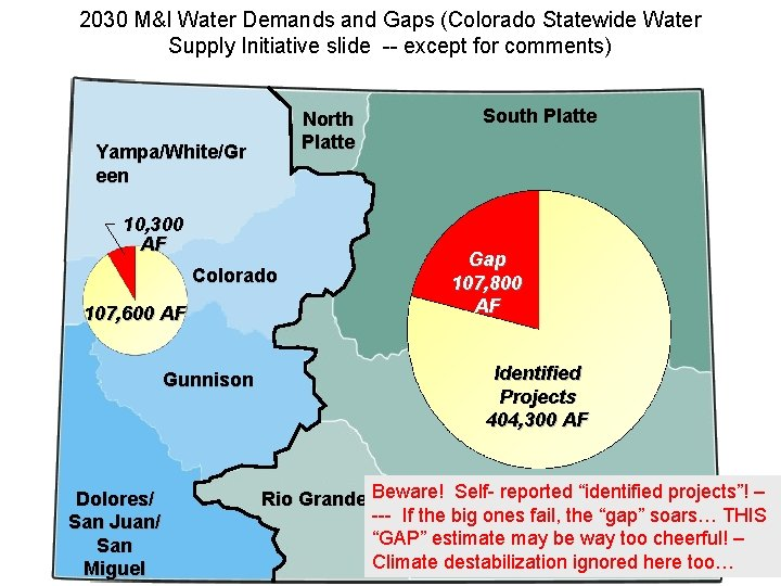 2030 M&I Water Demands and Gaps (Colorado Statewide Water Supply Initiative slide -- except