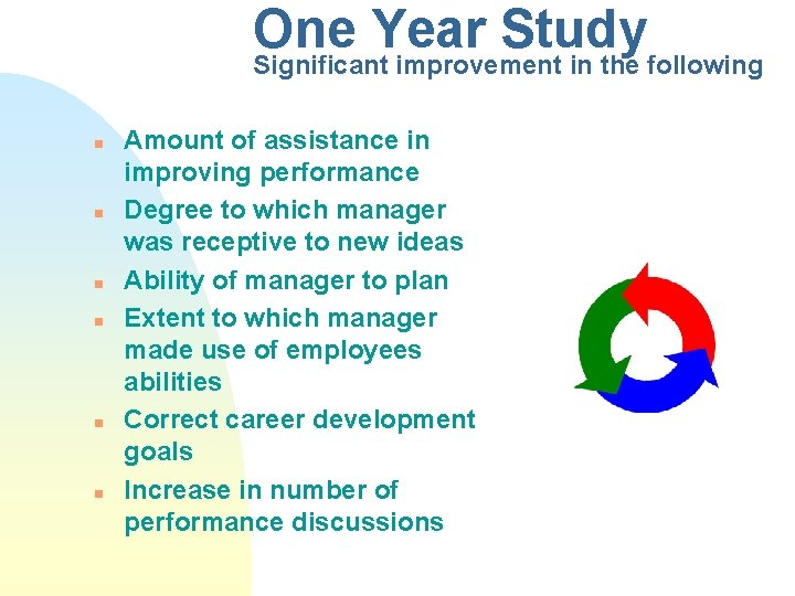 One Year Study Significant improvement in the following n n n Amount of assistance