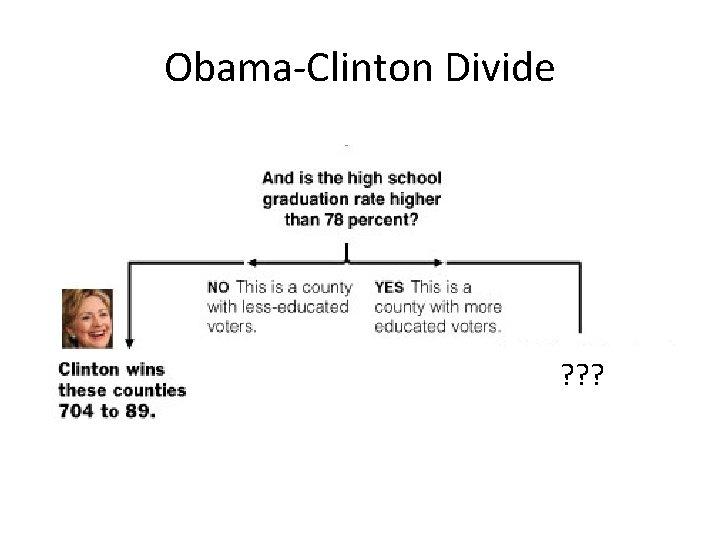Obama-Clinton Divide ? ? ?