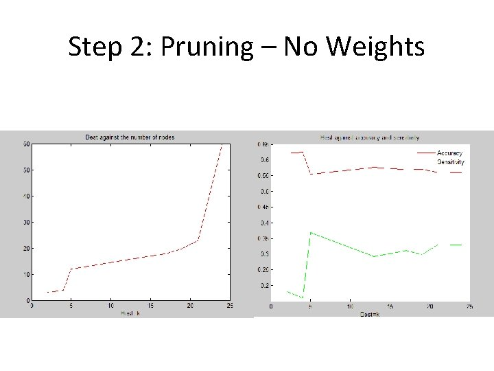 Step 2: Pruning – No Weights