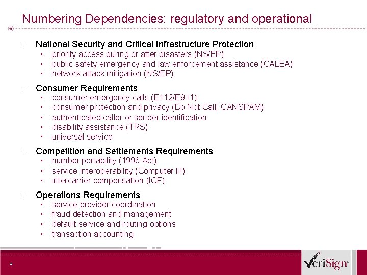 Numbering Dependencies: regulatory and operational + National Security and Critical Infrastructure Protection ▪ ▪