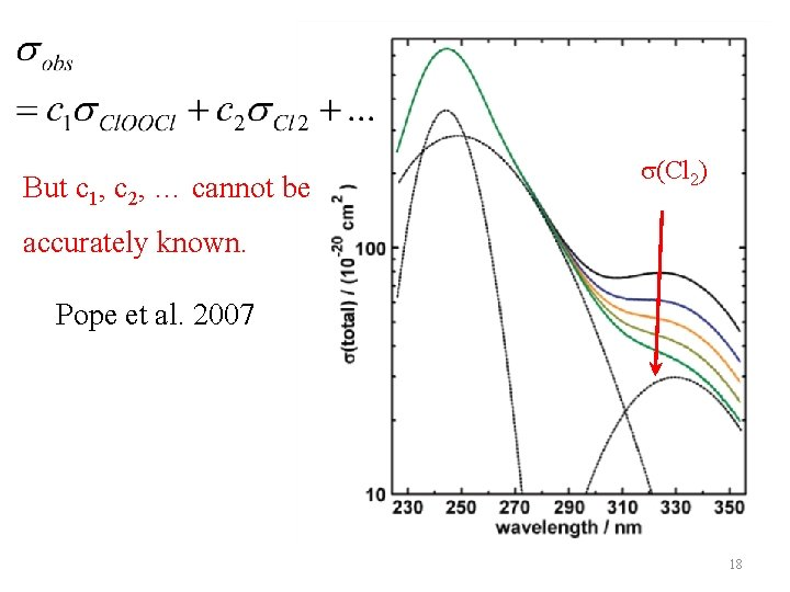 But c 1, c 2, … cannot be s(Cl 2) accurately known. Pope et