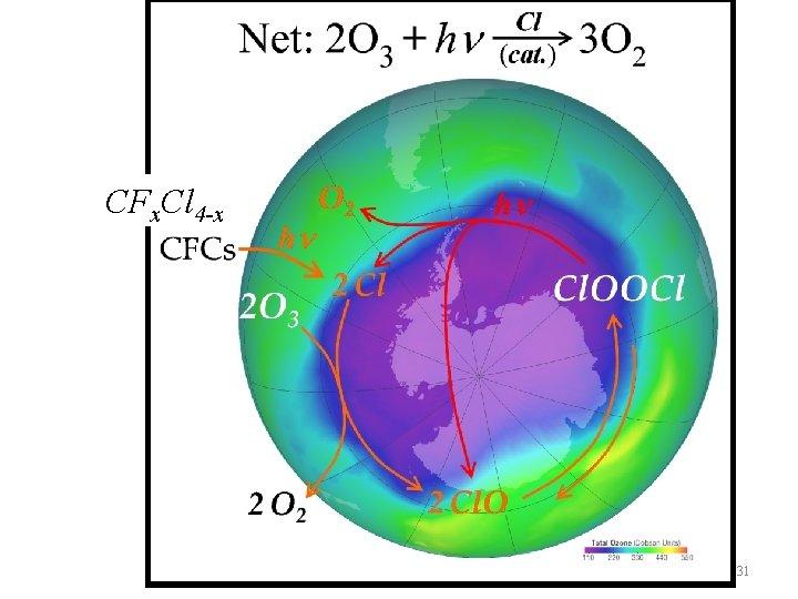 CFx. Cl 4 -x 31