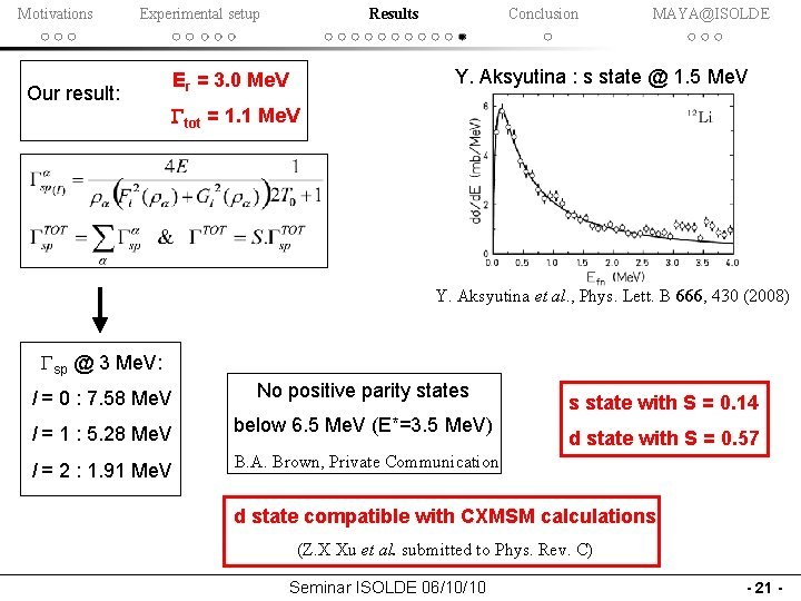 Motivations Experimental setup Our result: Results Conclusion MAYA@ISOLDE Y. Aksyutina : s state @