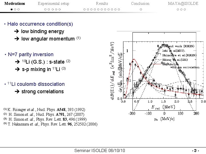 Motivations Experimental setup Results Conclusion MAYA@ISOLDE • Halo occurrence condition(s) low binding energy low