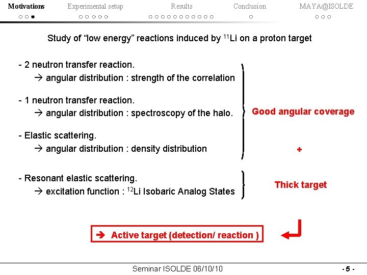 """Motivations Experimental setup Results Conclusion MAYA@ISOLDE Study of """"low energy"""" reactions induced by 11"""