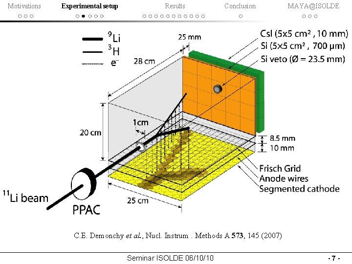 Motivations Experimental setup Results Conclusion MAYA@ISOLDE C. E. Demonchy et al. , Nucl. Instrum.