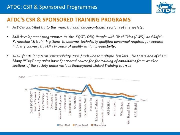 ATDC: CSR & Sponsored Programmes ATDC'S CSR & SPONSORED TRAINING PROGRAMS • ATDC is