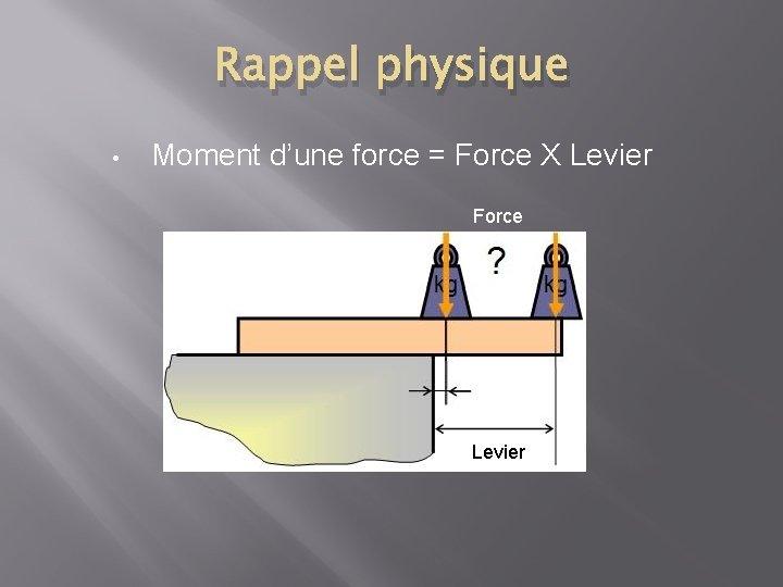 Rappel physique • Moment d'une force = Force X Levier Force Levier