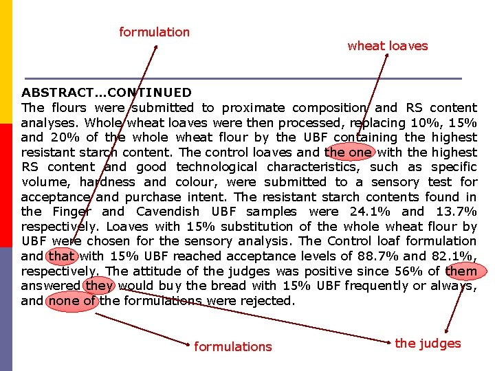 formulation wheat loaves ABSTRACT…CONTINUED The flours were submitted to proximate composition and RS content