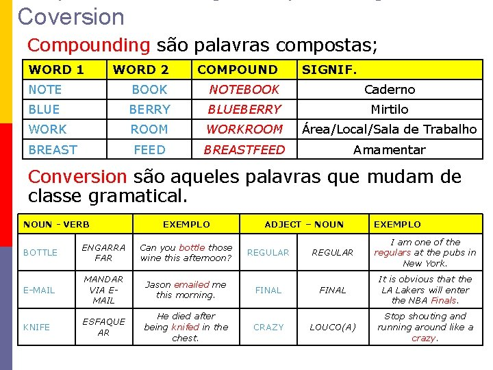 Coversion Compounding são palavras compostas; WORD 1 WORD 2 COMPOUND SIGNIF. NOTE BOOK NOTEBOOK