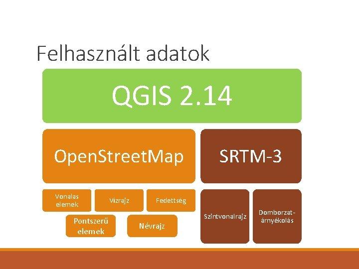 Felhasznált adatok QGIS 2. 14 Open. Street. Map Vonalas elemek Pontszerű elemek Vízrajz SRTM-3