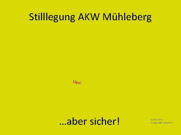 Stilllegung AKW Mühleberg Ups! …aber sicher! Grafik: BKW Sinngemäss adaptiert