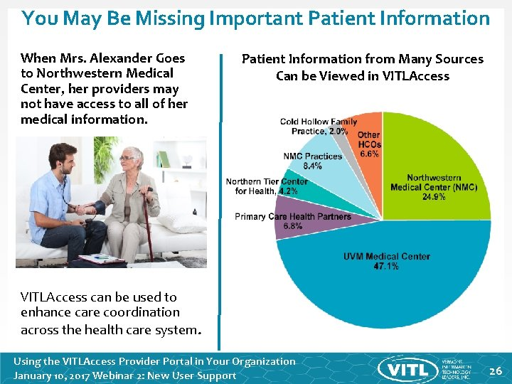 You May Be Missing Important Patient Information When Mrs. Alexander Goes to Northwestern Medical