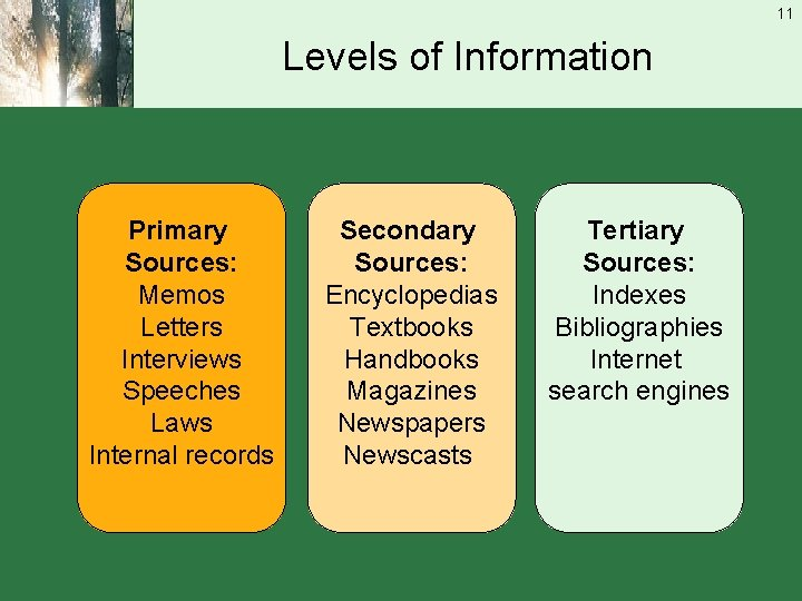 11 Levels of Information Primary Sources: Memos Letters Interviews Speeches Laws Internal records Secondary