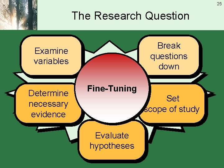 25 The Research Question Break questions down Examine variables Determine necessary evidence Fine-Tuning Set