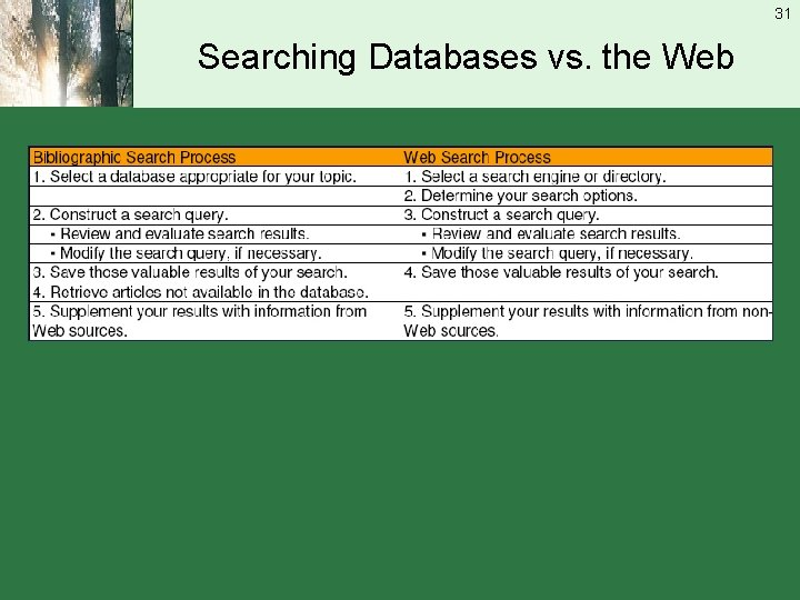 31 Searching Databases vs. the Web