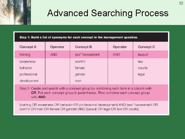 32 Advanced Searching Process