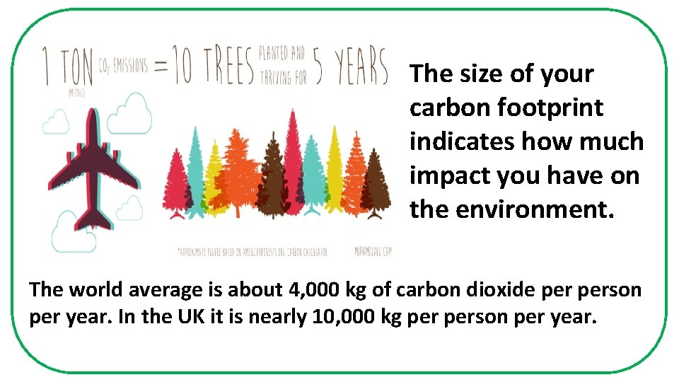The size of your carbon footprint indicates how much impact you have on the