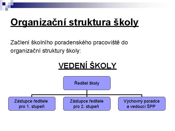 Organizační struktura školy Začlení školního poradenského pracoviště do organizační struktury školy: VEDENÍ ŠKOLY Ředitel