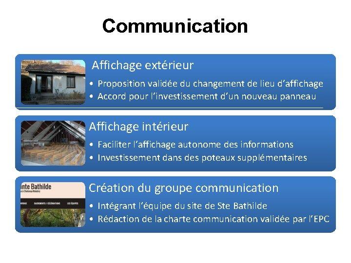 Communication Affichage extérieur • Proposition validée du changement de lieu d'affichage • Accord pour