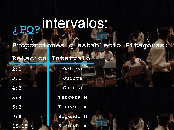 intervalos: ¿PQ? Proporciones q establecio Pitagoras: Relacion Intervalo 2: 1 Octava 3: 2 Quinta