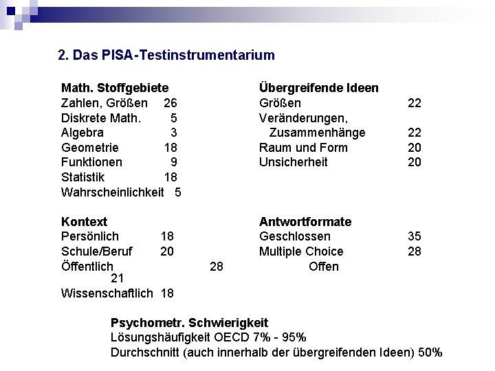 2. Das PISA-Testinstrumentarium Math. Stoffgebiete Zahlen, Größen 26 Diskrete Math. 5 Algebra 3 Geometrie