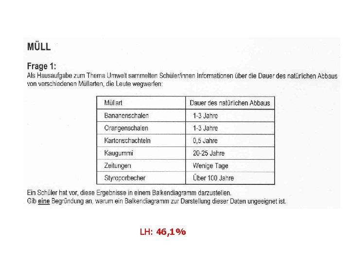 LH: 46, 1%