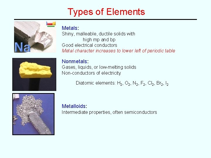 Types of Elements Metals: Shiny, malleable, ductile solids with high mp and bp Good
