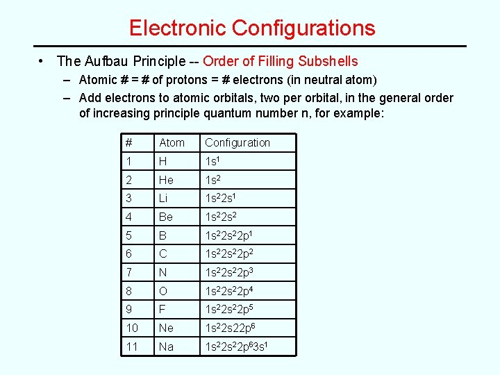 Electronic Configurations • The Aufbau Principle -- Order of Filling Subshells – Atomic #