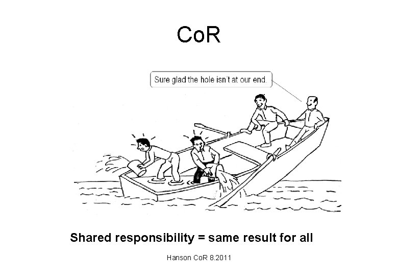 Co. R Shared responsibility = same result for all Hanson Co. R 8. 2011