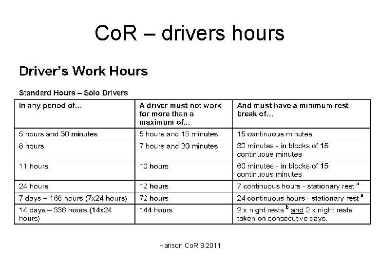 Co. R – drivers hours Hanson Co. R 8. 2011