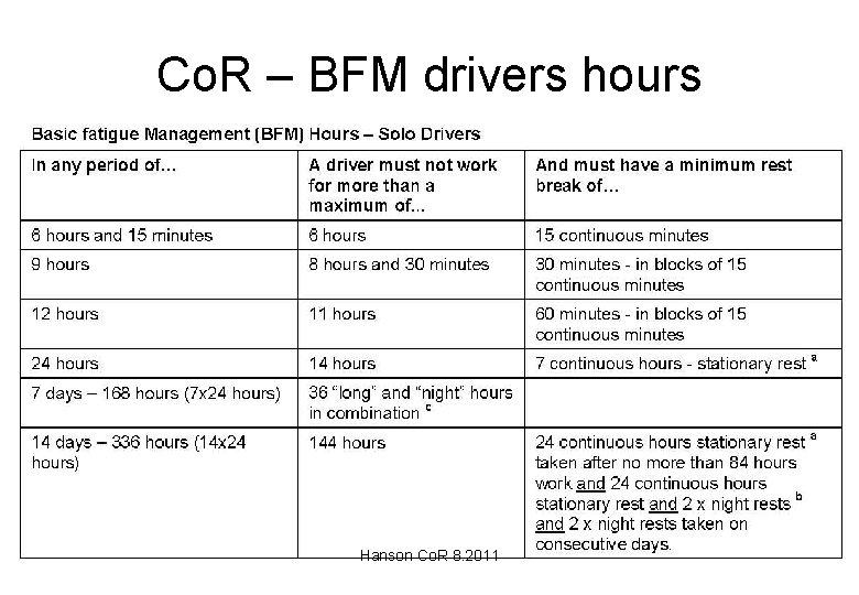 Co. R – BFM drivers hours Hanson Co. R 8. 2011