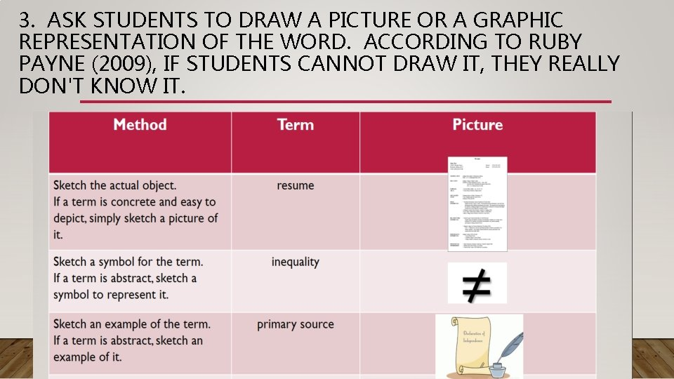 3. ASK STUDENTS TO DRAW A PICTURE OR A GRAPHIC REPRESENTATION OF THE WORD.