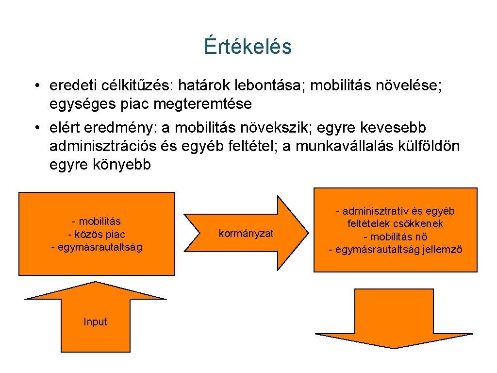 Értékelés • eredeti célkitűzés: határok lebontása; mobilitás növelése; egységes piac megteremtése • elért eredmény:
