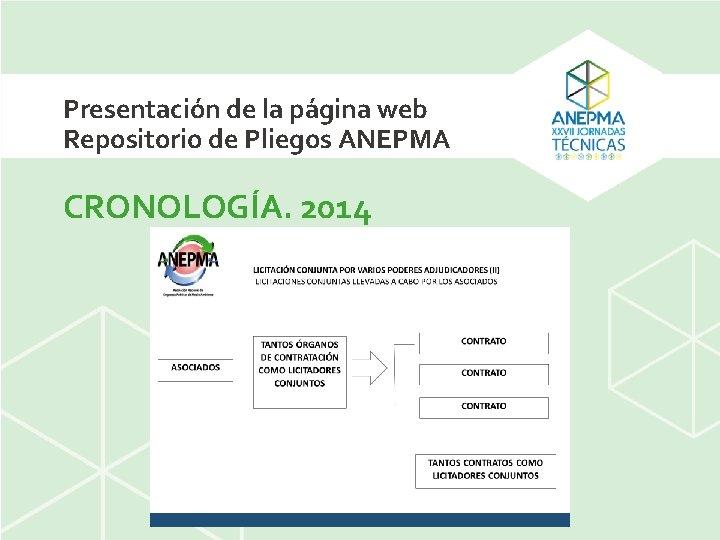 Presentación de la página web Repositorio de Pliegos ANEPMA CRONOLOGÍA. 2014