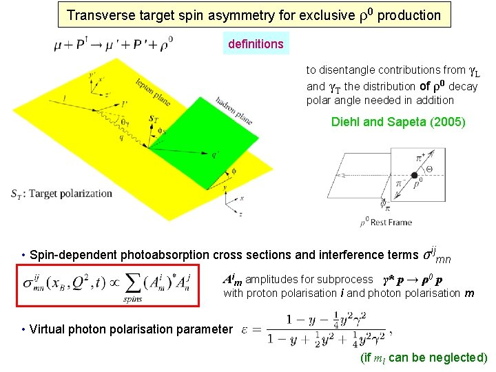 Transverse target spin asymmetry for exclusive ρ0 production definitions to disentangle contributions from γL